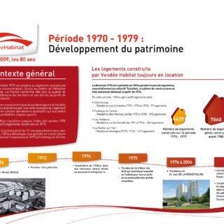 Histoire de Vendée Habitat - acteur de l'immobilier vendée