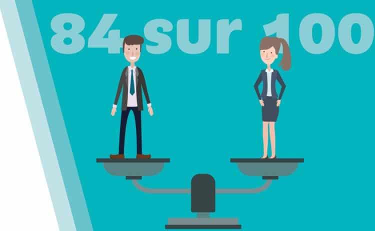 Vendée Habitat obtient 84/100 sur l'égalité professionnelle Hommes-Femmes