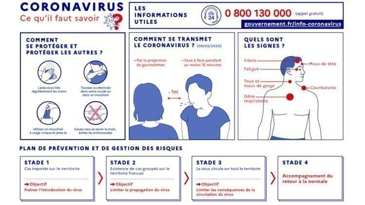 Coronavirus Vendée Habitat