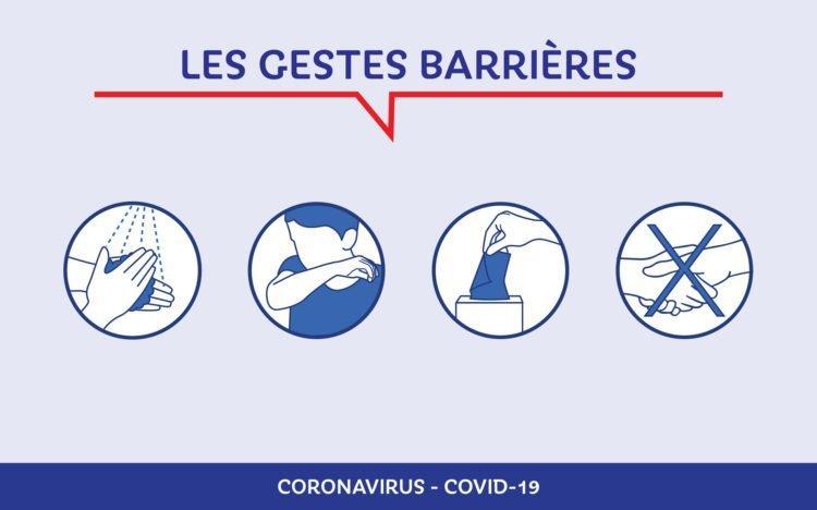 Covid-19 - mesures d'hygiène - gestes barrière